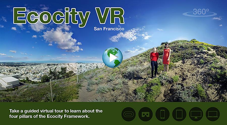 360 video virtual education